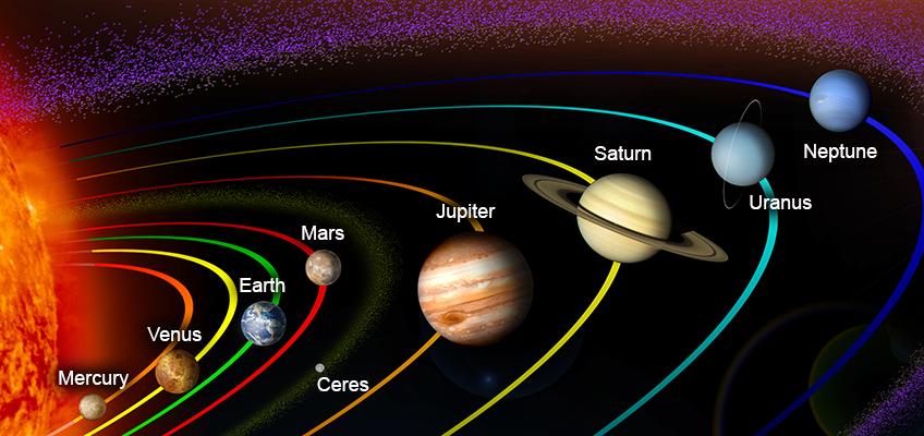 ceres_solarsystem